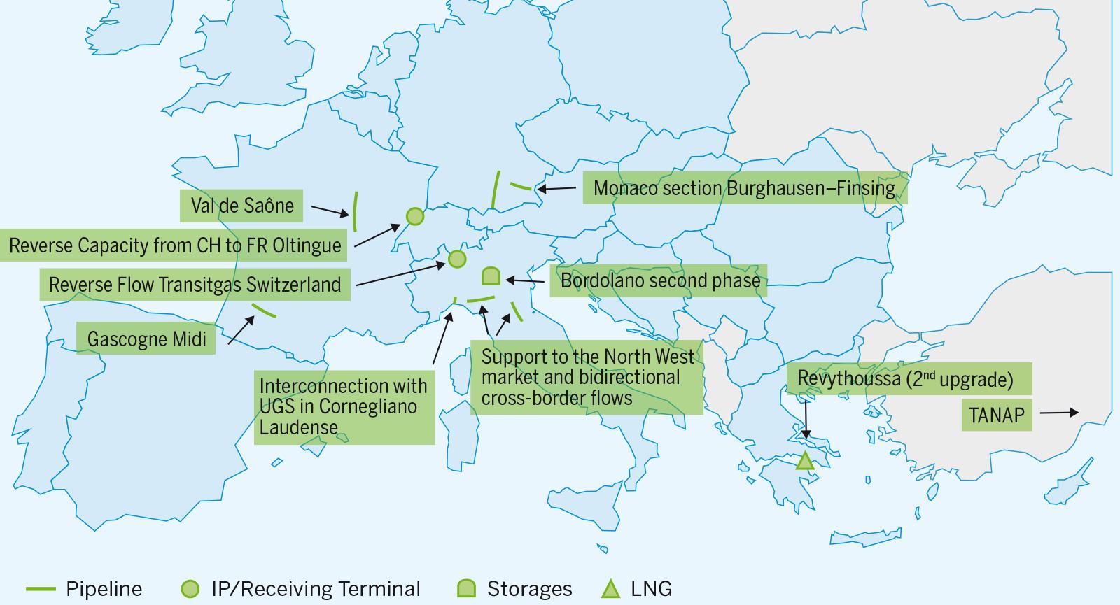 Infrastructure Figure 3